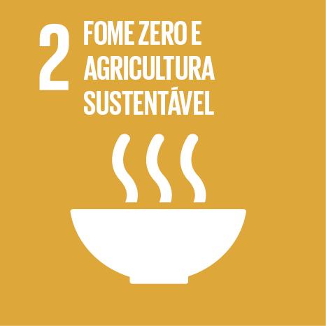Agenda 2030 da ONU – ODS 2: Acabar com a fome, alcançar a segurança alimentar e a melhoria da nutrição e promover a agricultura sustentável