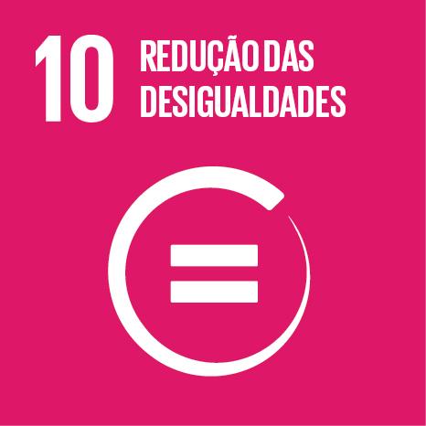 Agenda 2030 da ONU – Os Objetivos do Desenvolvimento Sustentável – ODS 10:  Reduzir a desigualdade dentro dos países e entre eles